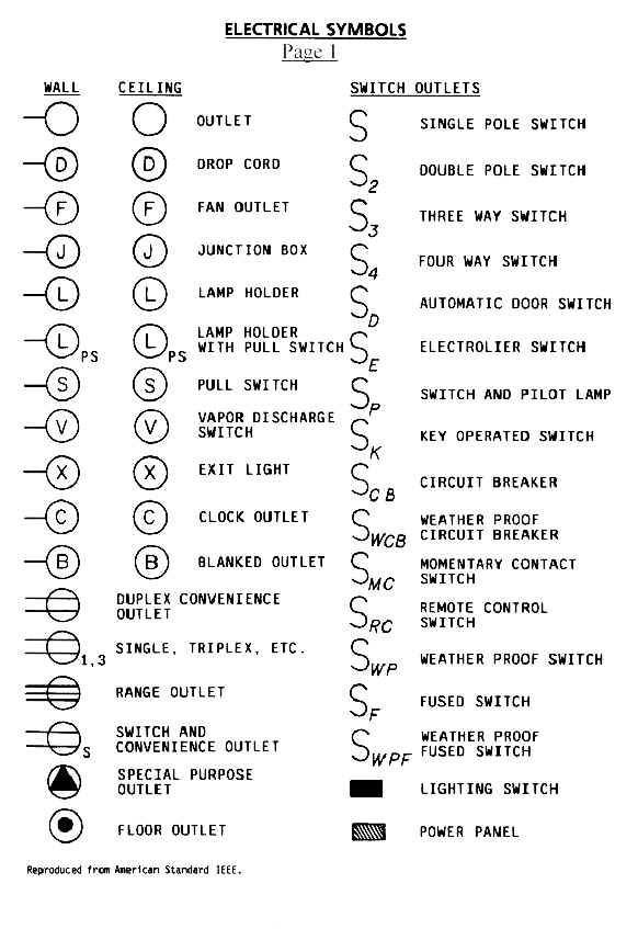 electrical drawing symbols australia  u2013 ireleast
